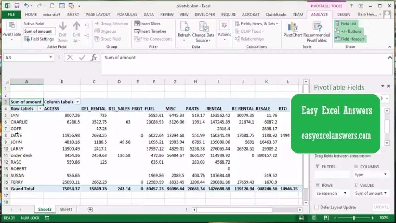 Create A Pivot Table With Vba In Excel Youtube