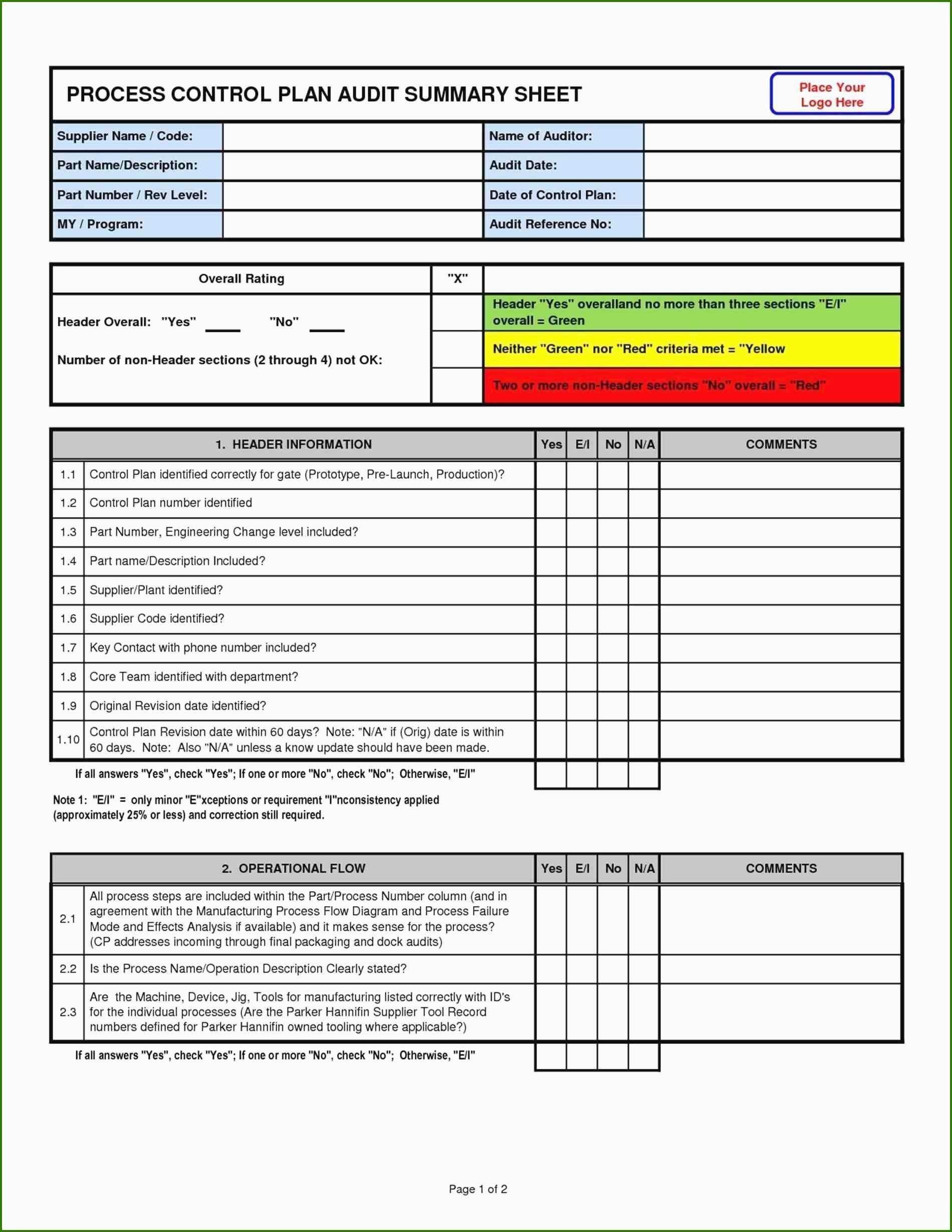 Neu Einarbeitungsplan Beispiel Briefprobe Briefformat Briefvorlage Einarbeitungsplan Briefvorlagen Planer