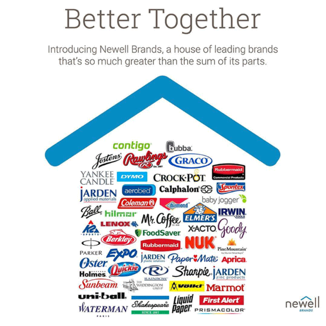 Branded House Or House Of Brands Ideas Big