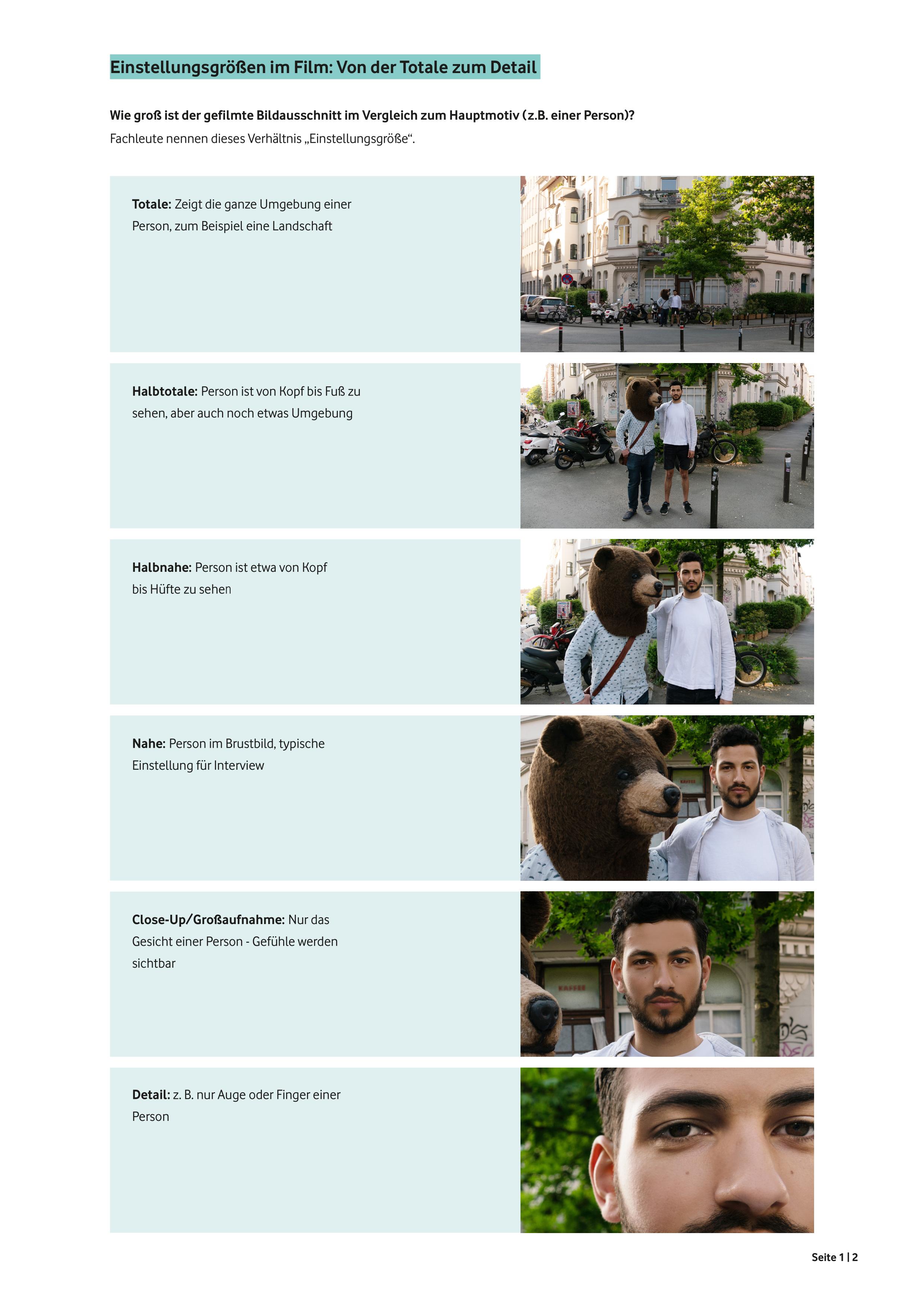 Infografik Videos Filmen Und Schneiden Einstellungsgrossen Und 5 Shots Regel Infografik Videos Einstellungen