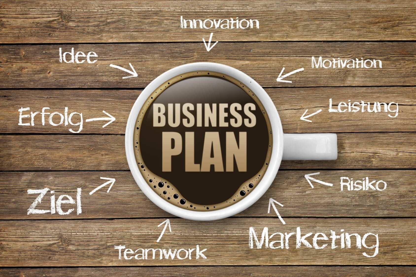 Wie Schreibe Ich Einen Businessplan Richtiggruenden Monawiezoreck Existenzgrundung Businessplan Geschaftsplane Planer