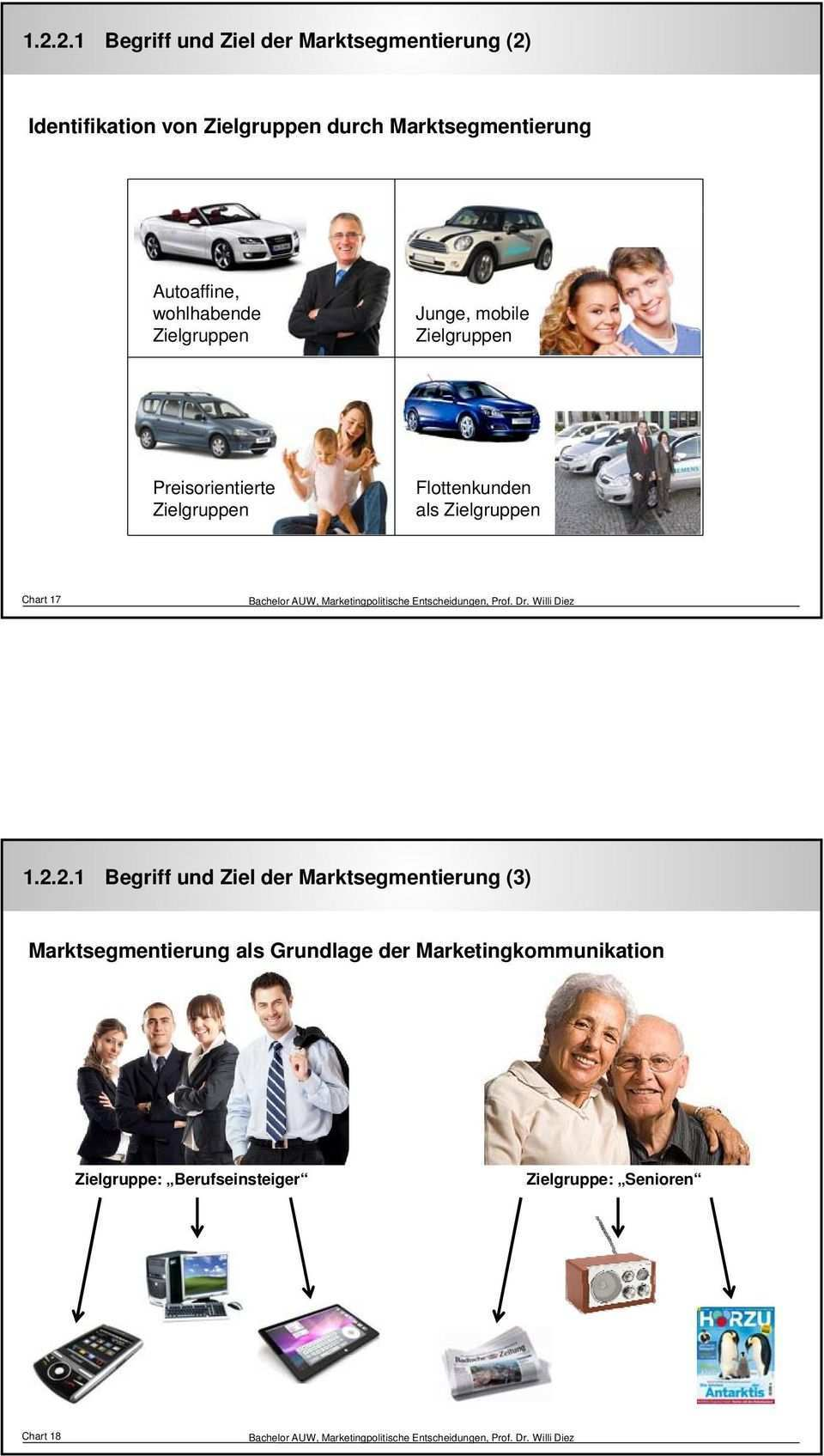 Entscheidungen Vorlesung Bachelor Auw Prof Dr Willi Diez Inhalt Pdf Kostenfreier Download
