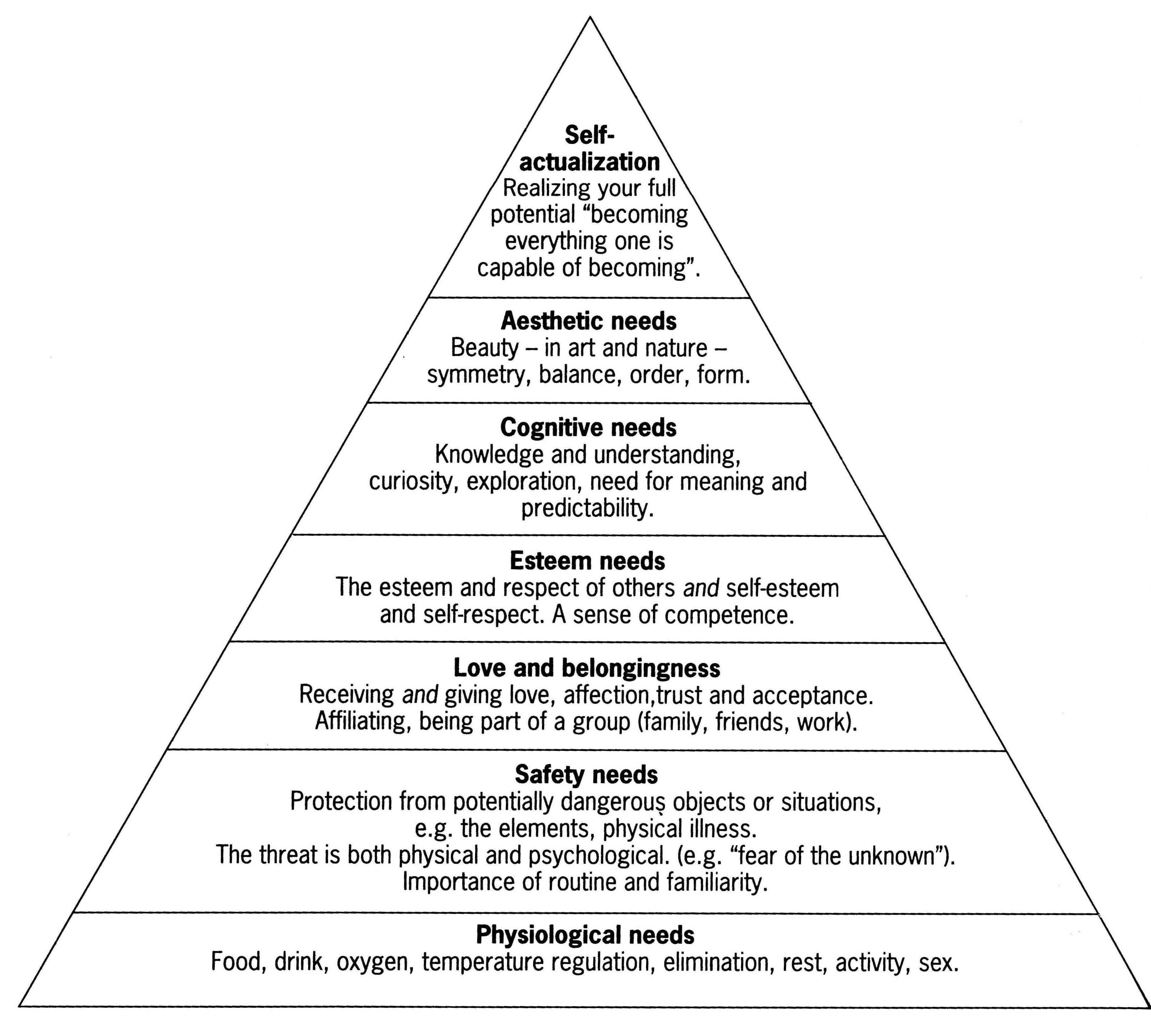 S Media Cache Ak0 Pinimg Com Originals 4d Ee 65 4dee65aad9ca45ffbfdffc52212fd39c Maslow S Hierarchy Of Needs Maslow S Hierarchy Of Needs Humanistic Psychology