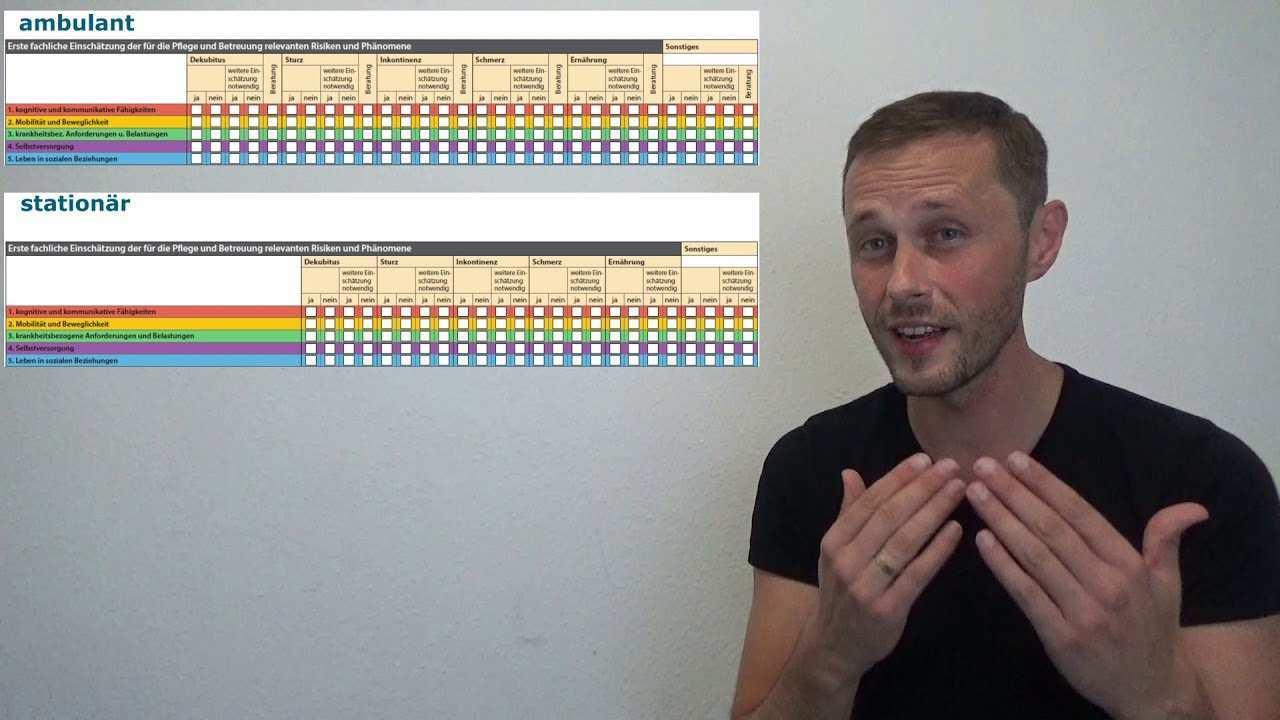 Die Risikomatrix In Der Strukturierte Informationssammlung Sis Youtube