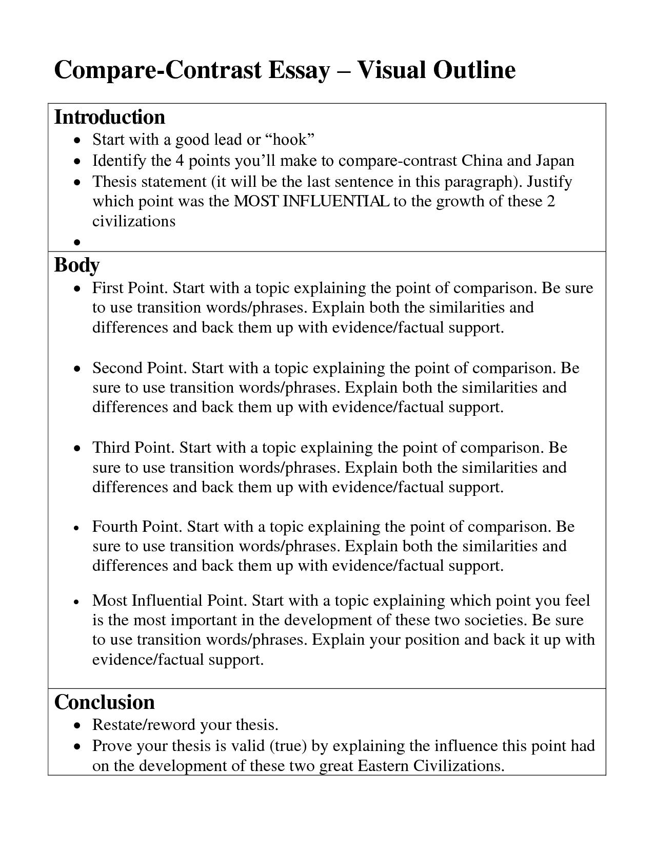 Audiencepoko Compare And Contrast Essay Outline Worksheet Aufsatz Englisch Lernen Akademisches Schreiben
