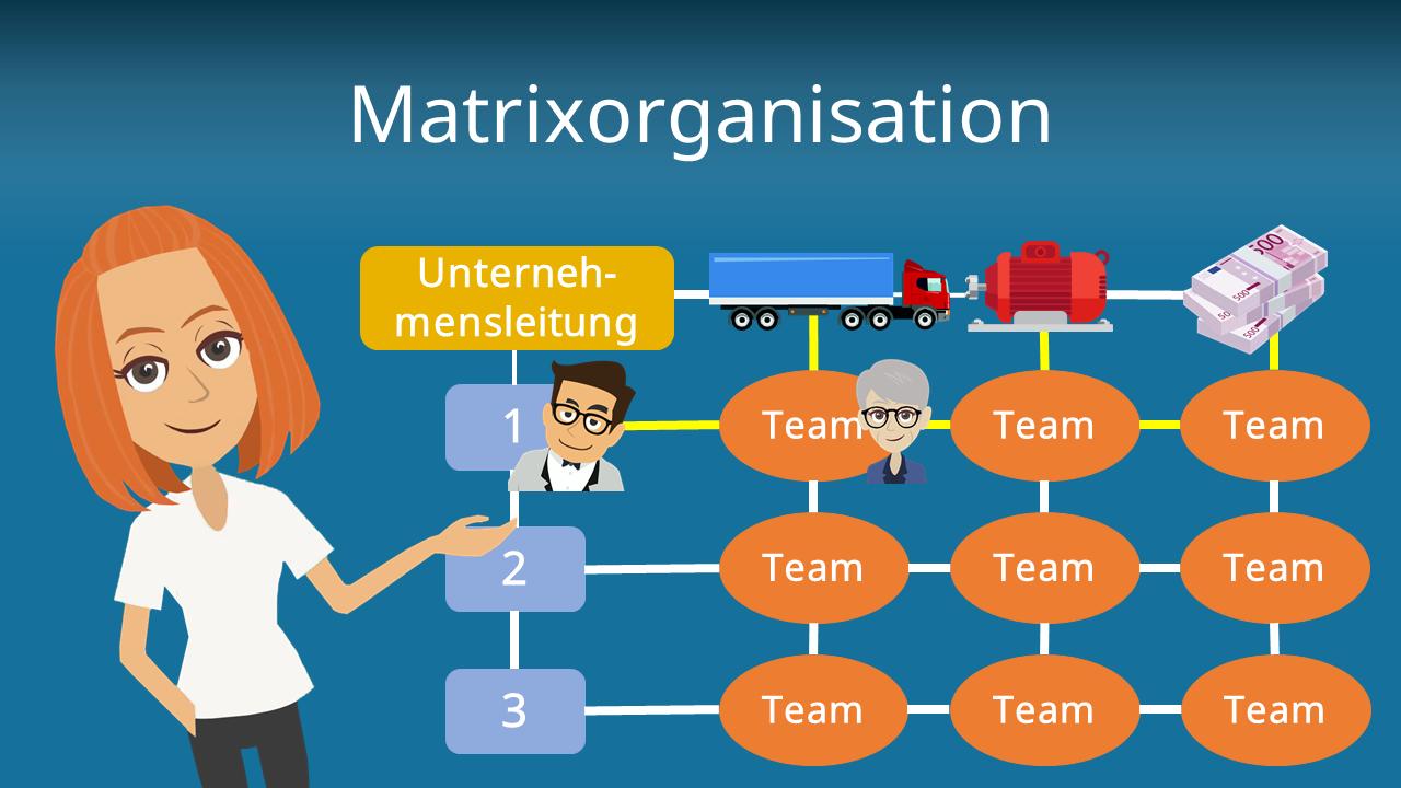 Matrixorganisation Definition Aufbau Und Beispiel Mit Video