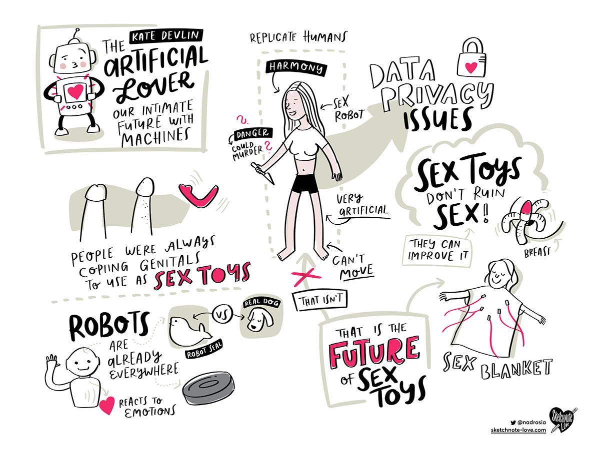 Sketchnotes Von Der Republica 2019 Sketchnote Love Skizze Notizen Skizzenbucher Zeichenanleitungen