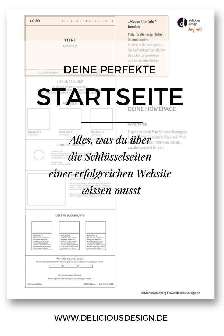Denke Schon Beim Planen Deiner Website An Die Drei Schlusselseiten Online Marketing Eigene Website Zielgruppenanalyse