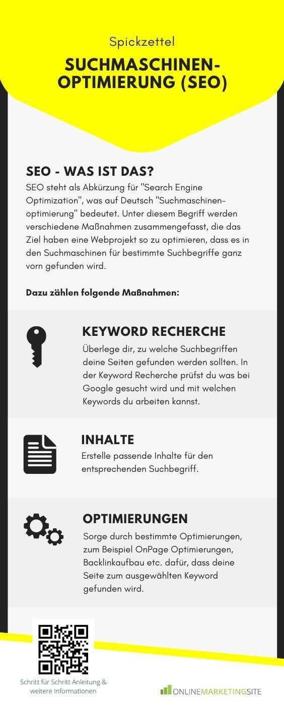 Seo Der Guide Zur Professionellen Suchmaschinenoptimierung In 2020 Spickzettel Suchmaschinenoptimierung Seo Tipps