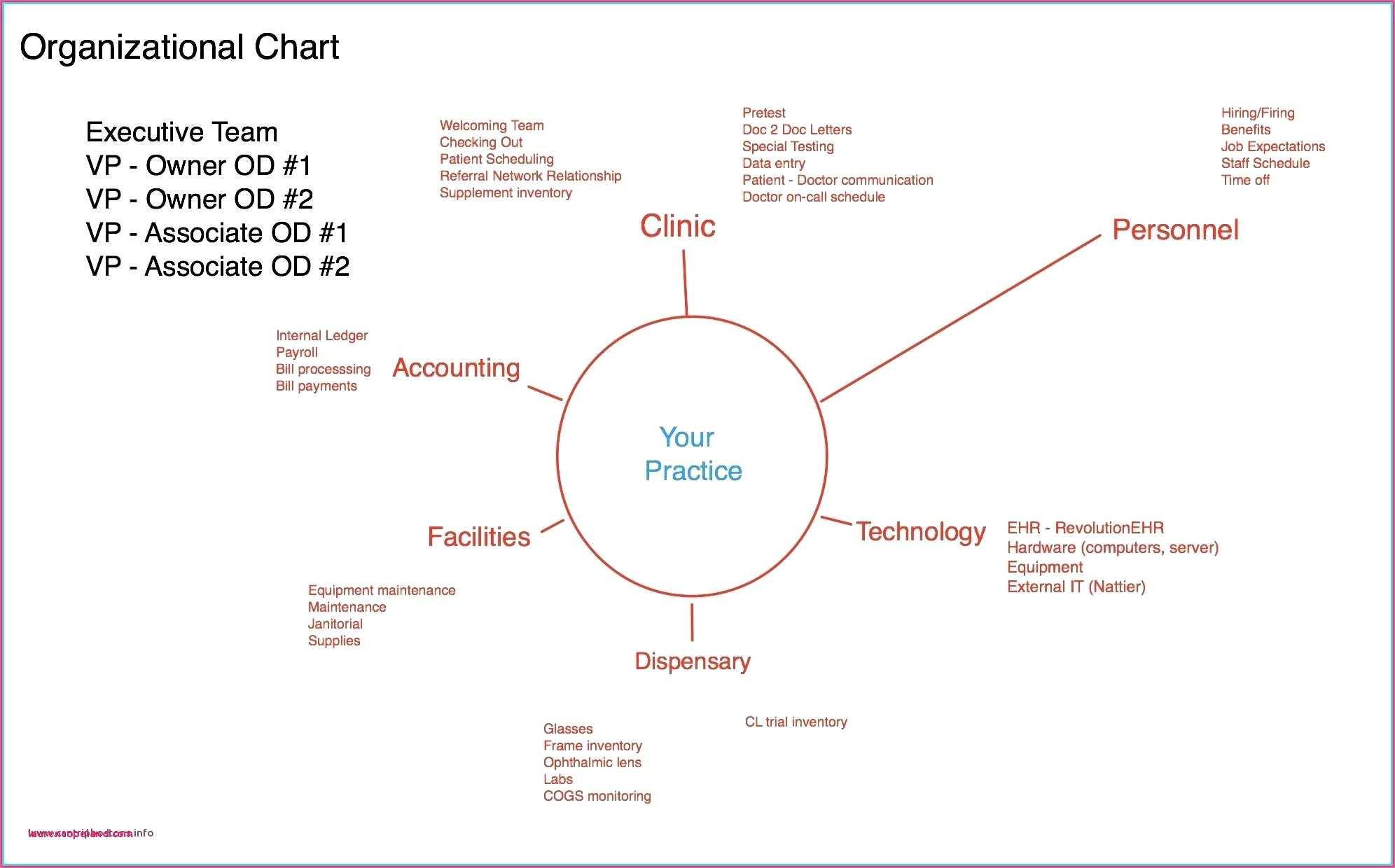 Einladung 80 Geburtstag Text Businessplan Vorlage Etikettenvorlagen Lebenslauf Muster