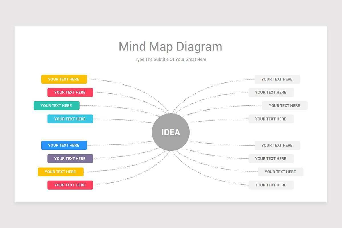 Mind Map Powerpoint Presentation Template In 2020