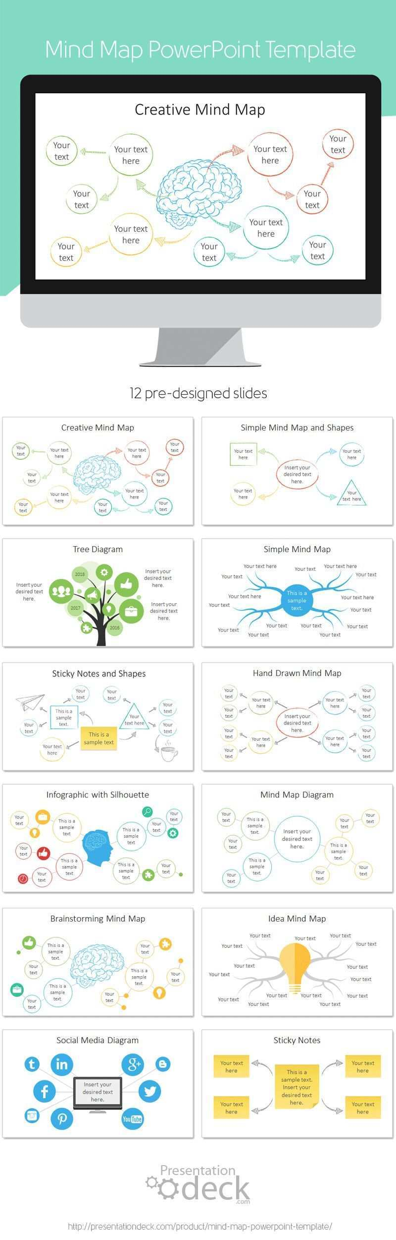 Mindmap Erstellen Um Ordnung In Den Kopf Zu Bekommen Mindmapping Mindmap Kreative Mindmap Powerpoint Vorlagen
