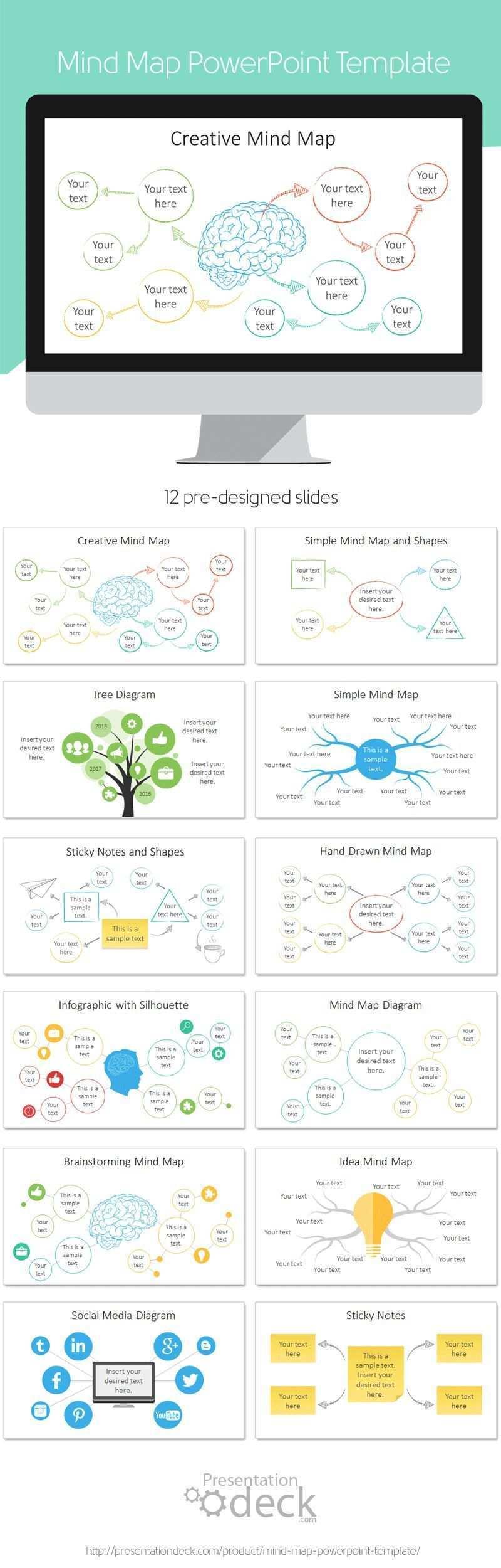 Mindmap Erstellen Um Ordnung In Den Kopf Zu Bekommen Mindmapping Kreative Mindmap Mindmap Powerpoint Vorlagen