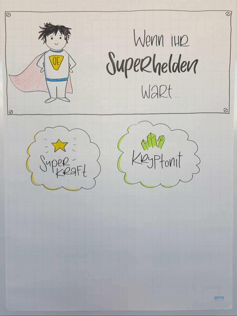 Retrospektive Wahre Superhelden Flipcharts Flipchart Gestalten Kooperatives Lernen