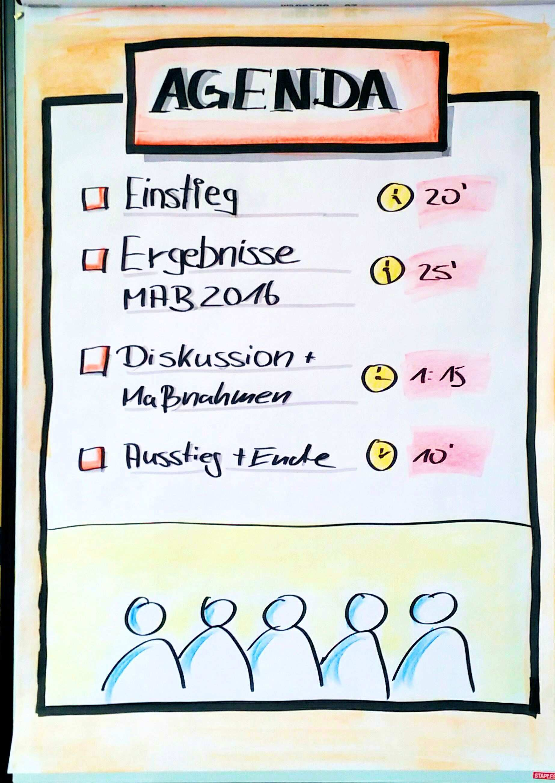 Flipchart Agendaentwurf Die Buhne Gehort Euch Flipchart Visualisierung Agenda