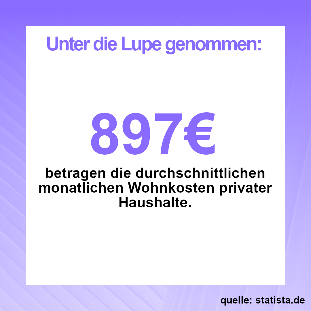 Monatliche Wohnkosten Der Haushalte In 2020 Mieterrechte Hausverwaltung Wg Zimmer