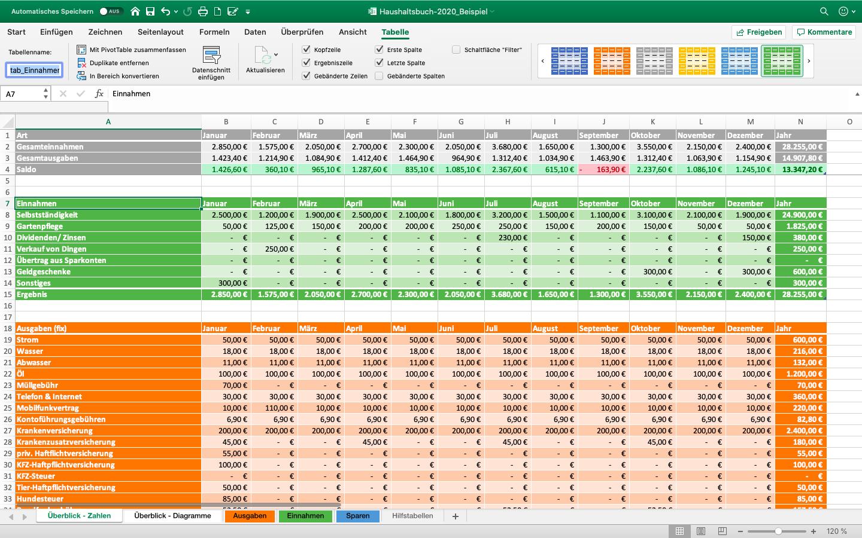 Excel Haushaltsbuch Selbst Erstellen Schritt Fur Schritt Anleitung