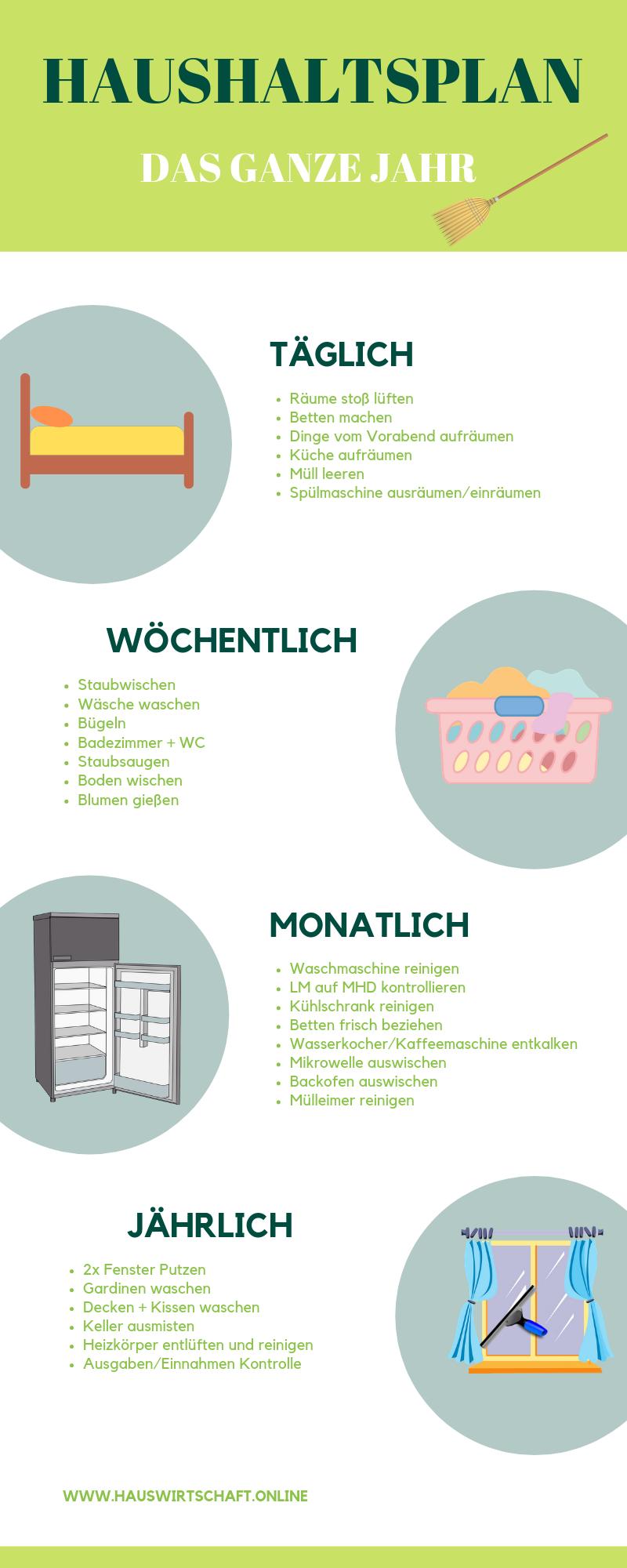 Pin Von Andreas Auf Ideen Furs Haus Haushaltsplaner Haushalt Aufraum Tipps