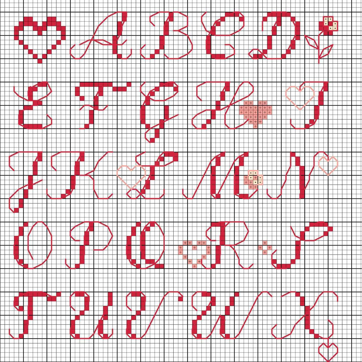 Romantisches Alphabet Mit Herzen Sticken Zweigart Sawitzki Gmbh Co Kg Alphabet Sticken Alphabet Sticken
