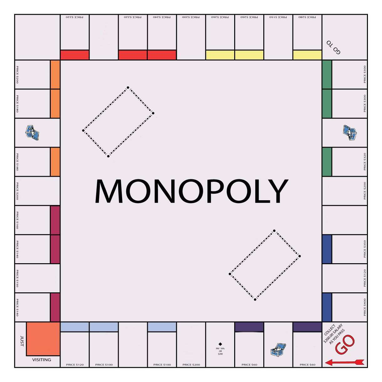 If You Were To Make A Monopoly Board Monopoly Board Monopoly Harry Potter Monopoly