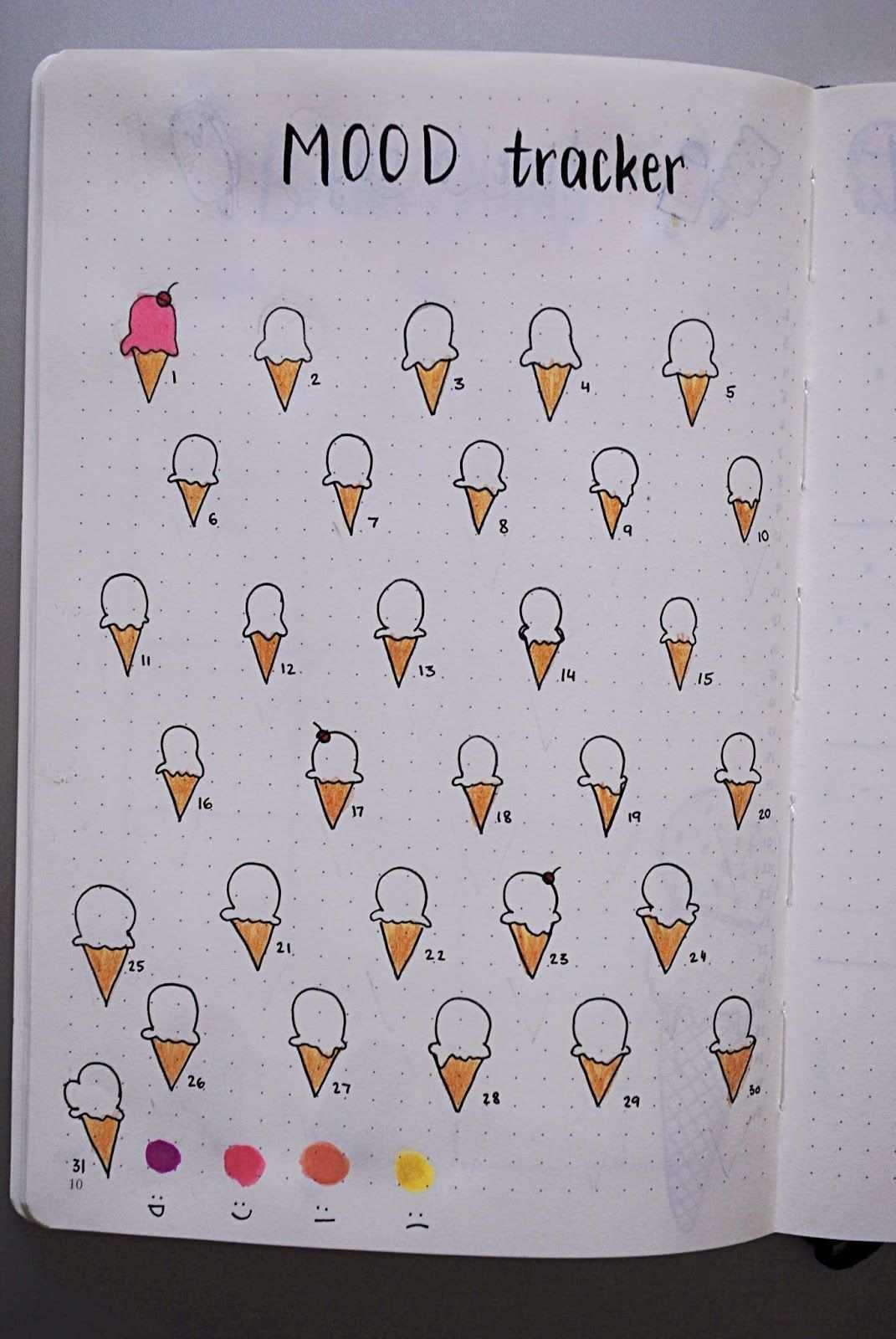 30 Beste August Mood Tracker Ideen Fur Bullet Journals August Wall In 2020 Bullet Journal Ideen Bullet Journal Bullet Journal Tracker