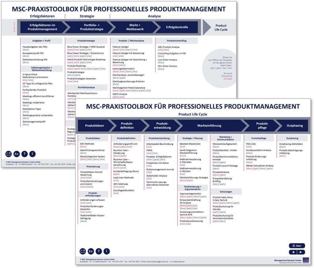 Msc Praxistoolbox Fur Produktmanager Methoden Tools Und Templates