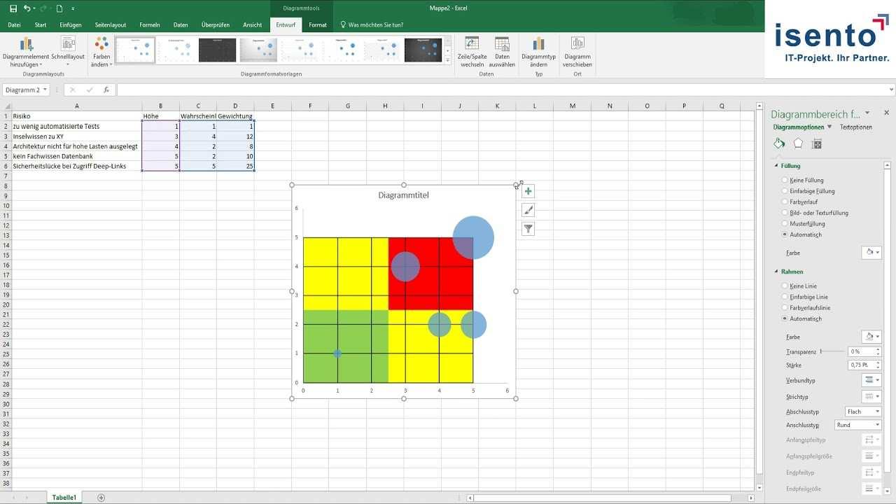 Wie Erstelle Ich Eine 4 Felder Matrix In Excel Youtube