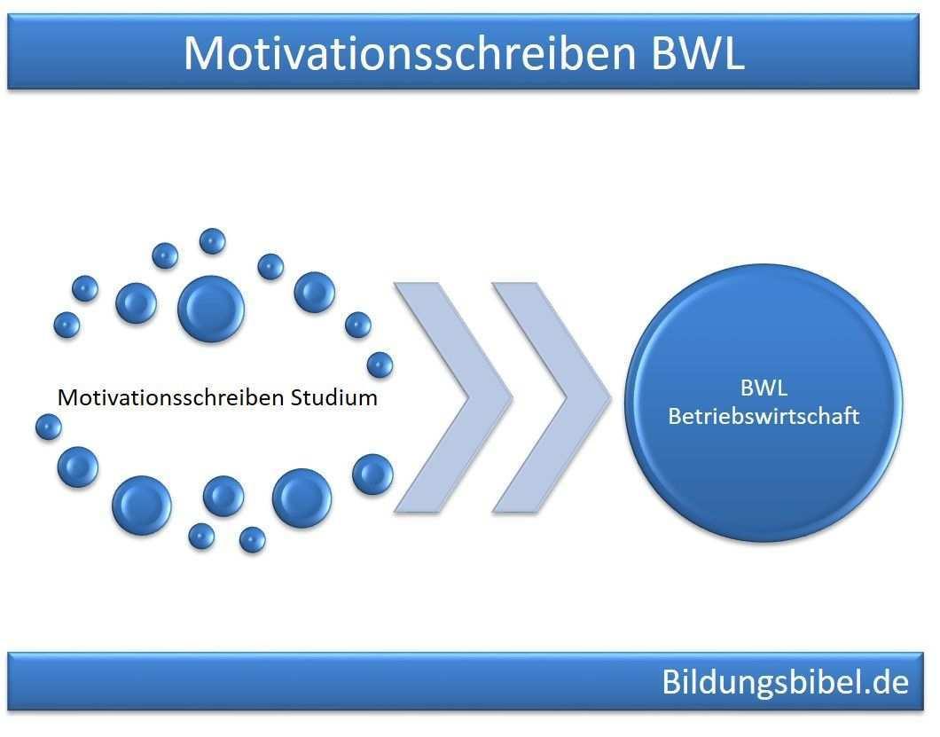 Motivationsschreiben Bwl Bachelor Studium Muster Vorlage Motivationsschreiben Studium Soziale Arbeit Soziale Arbeit Studium