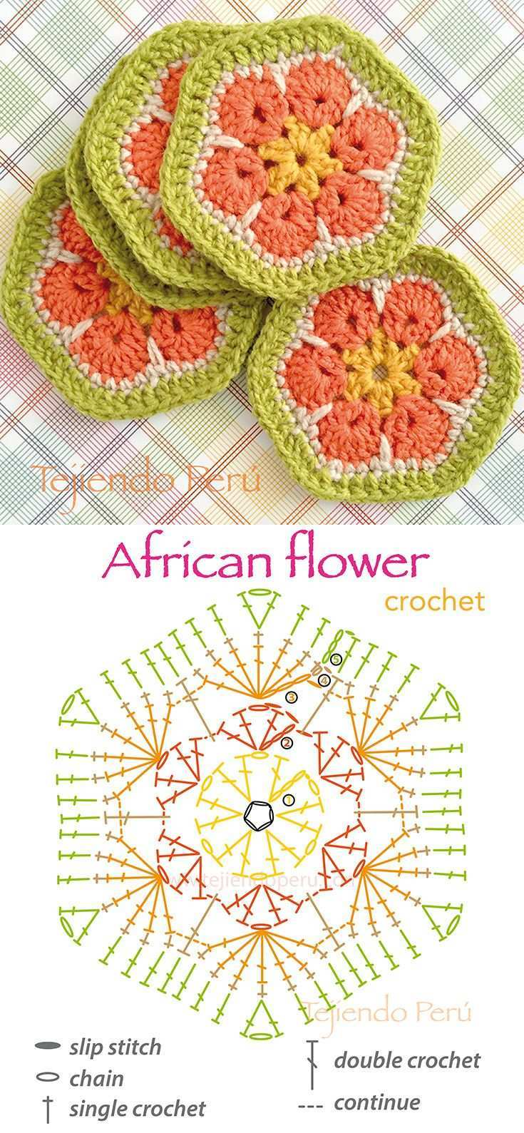 Crochet African Flower Pattern Helpful When Making The Stuffed Elephant Would Like To Make Pillow Cove Hakeln Muster Hakeln Afrikanische Blumen Hakeln Ideen