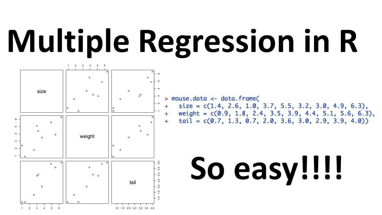 Statquest Multiple Regression In R Youtube
