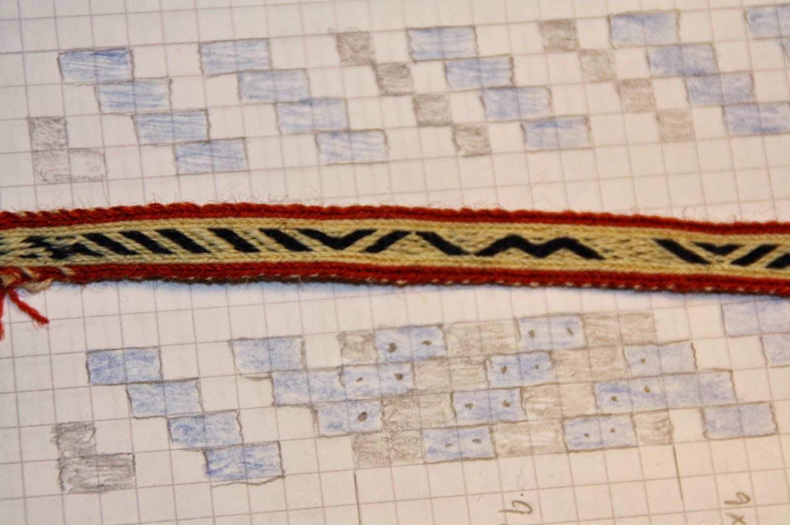 Brettchenweben Mit Sylvia Crumbach Brettchenweben Brettchenweben Muster Weben