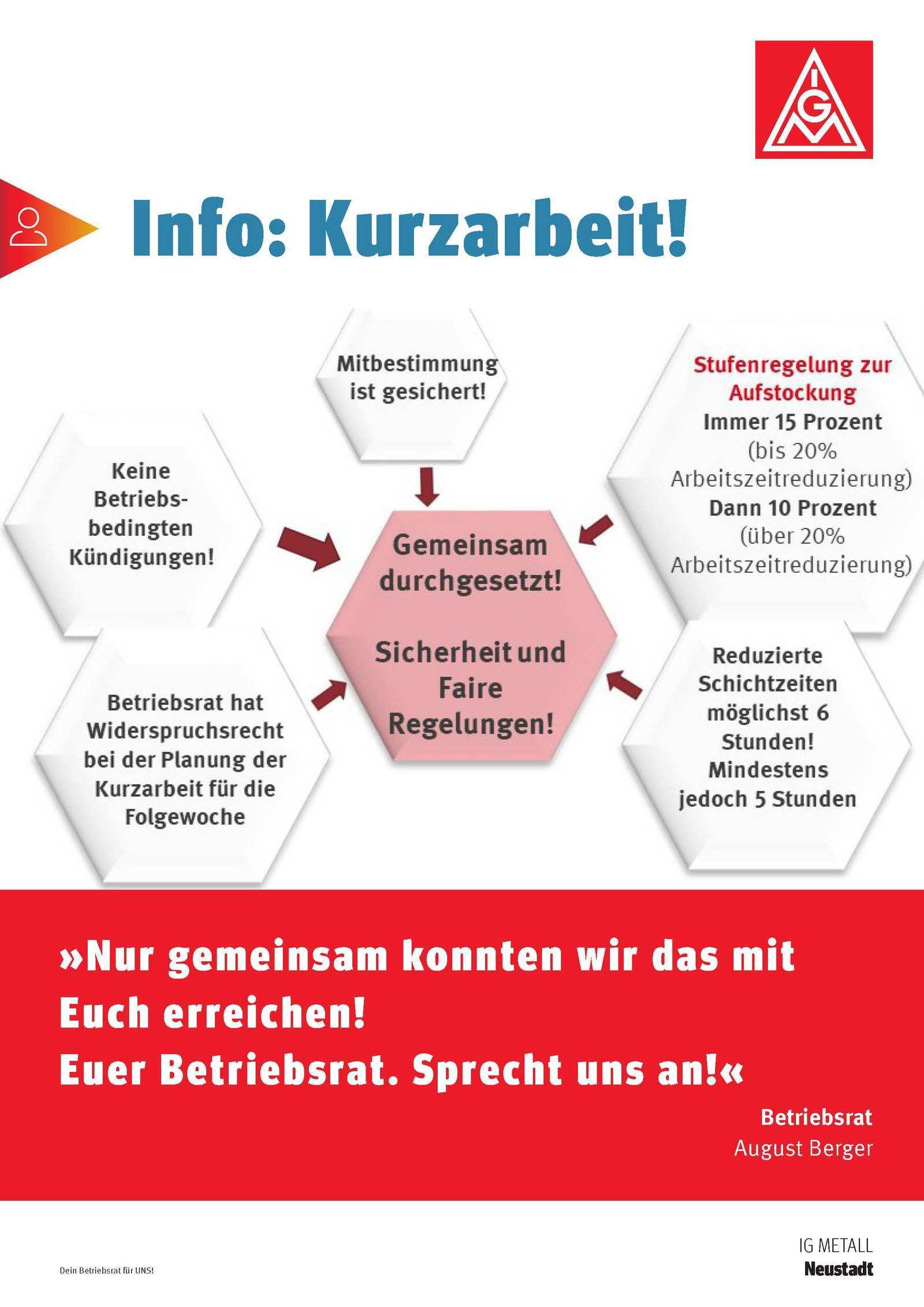 Betriebsvereinbarung Kurzarbeit Bei Berger Metallwaren Abgeschlossen Ig Metall Neustadt