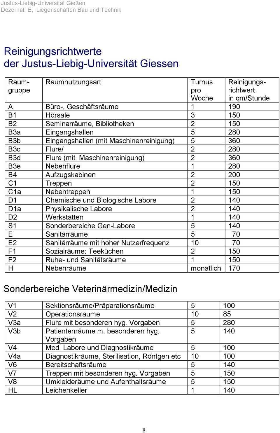 Reinigungsrichtlinien Der Justus Liebig Universitat Giessen Pdf Free Download