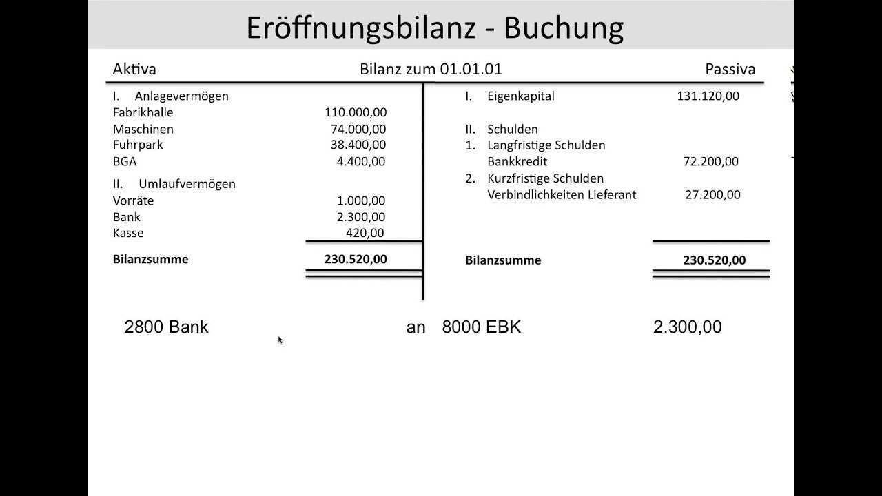 Eroffnungsbilanz Eroffnungsbilanzkonto Eroffnungsbuchungen Konto 8000 Ebk Fos Bos Youtube