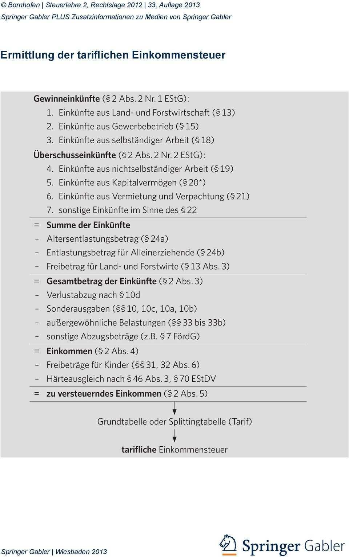 Bornhofen Steuerlehre 2 Rechtslage Pdf Kostenfreier Download