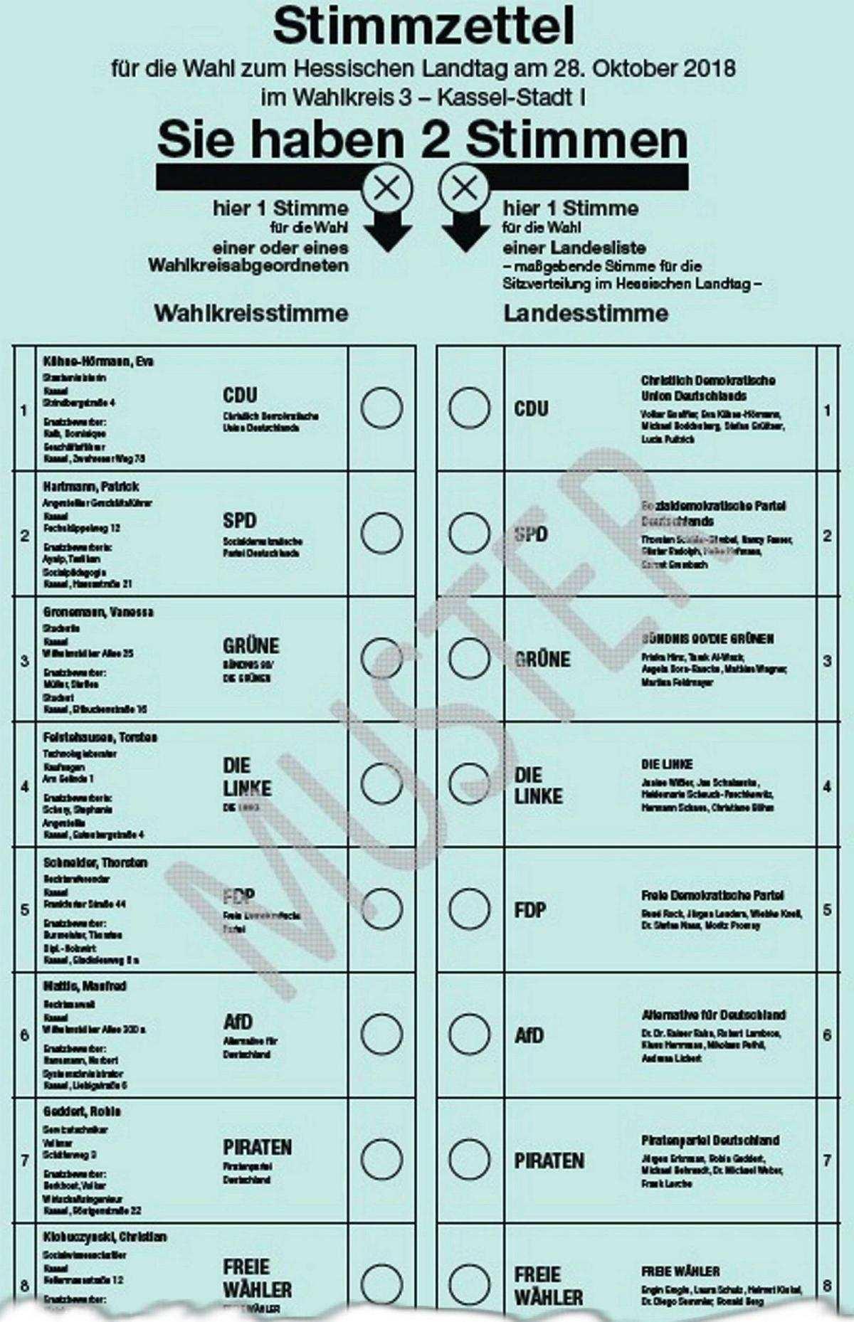Musterstimmzettel Zur Landtagswahl Hessen Wahlumfrage De