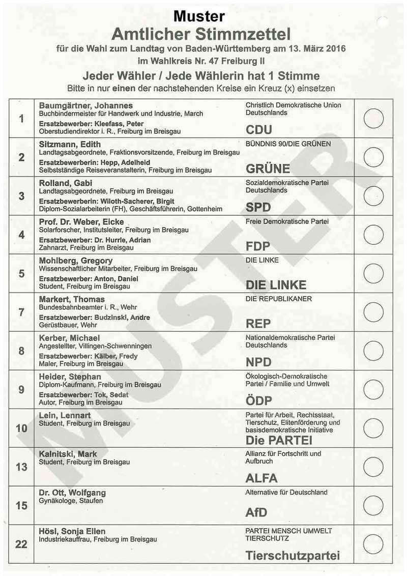 Baden Wurttemberg Musterstimmzettel Zur Landtagswahl 2016 Wahlumfrage De