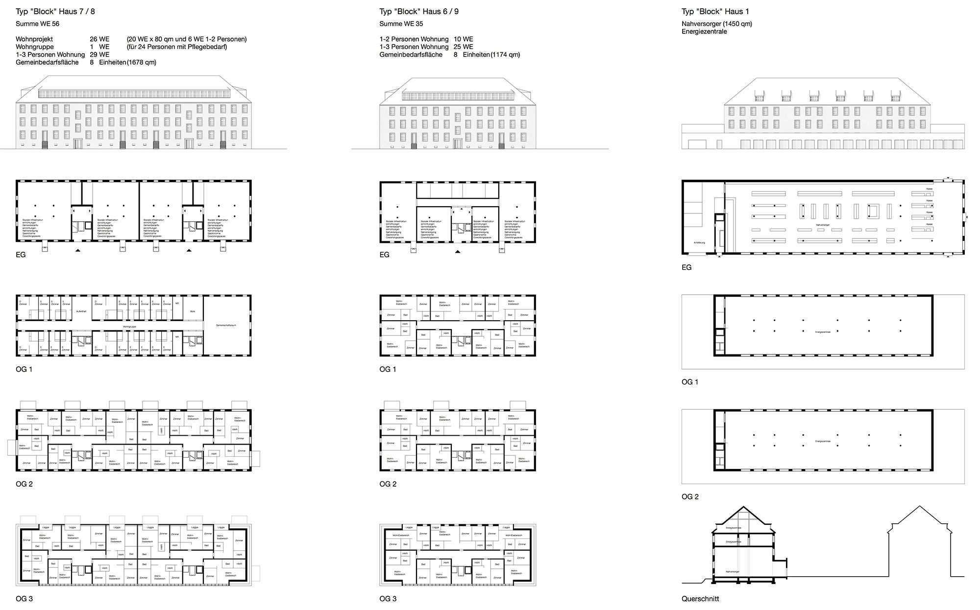 1 Preis Grundrisse Und Ansichten Typ Blockhaus Floor Plans Flexibility Evolution