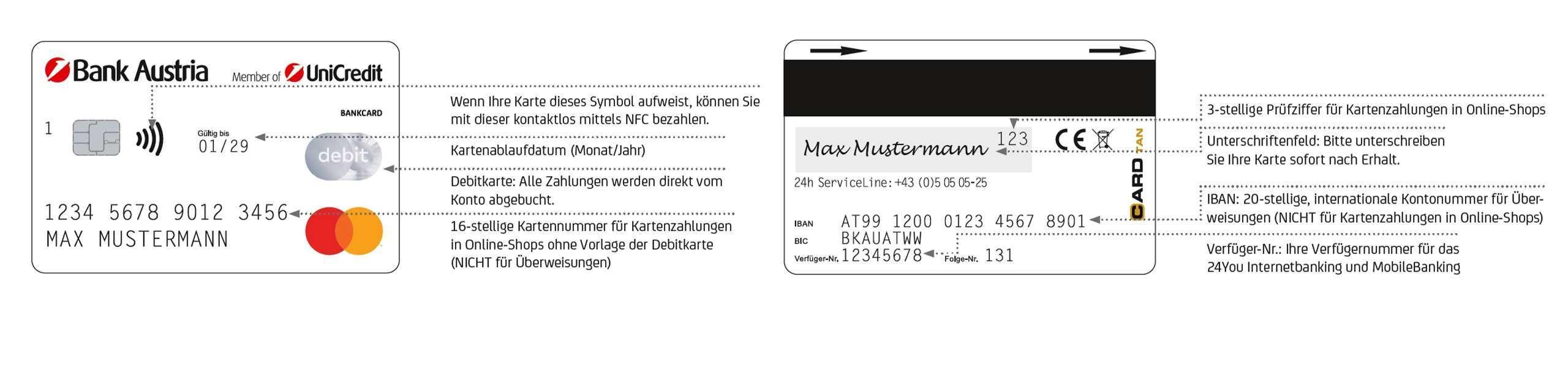 Debitkarte Die Bankcard Der Bank Austria Bank Austria