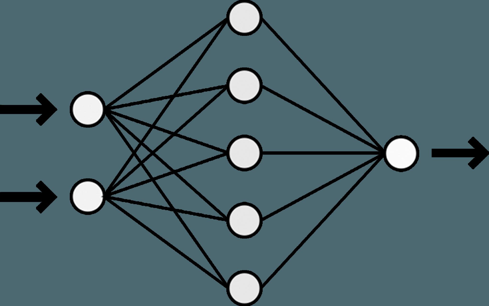 Deep Learning Neuronale Netze Und Mehr
