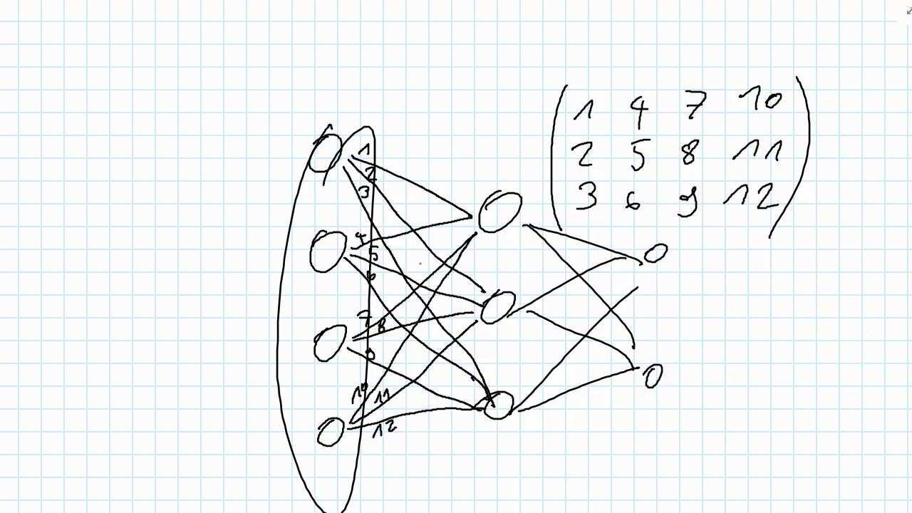 Neuronale Netze 008 Matrixschreibweise Von Neuronalen Netzen Youtube