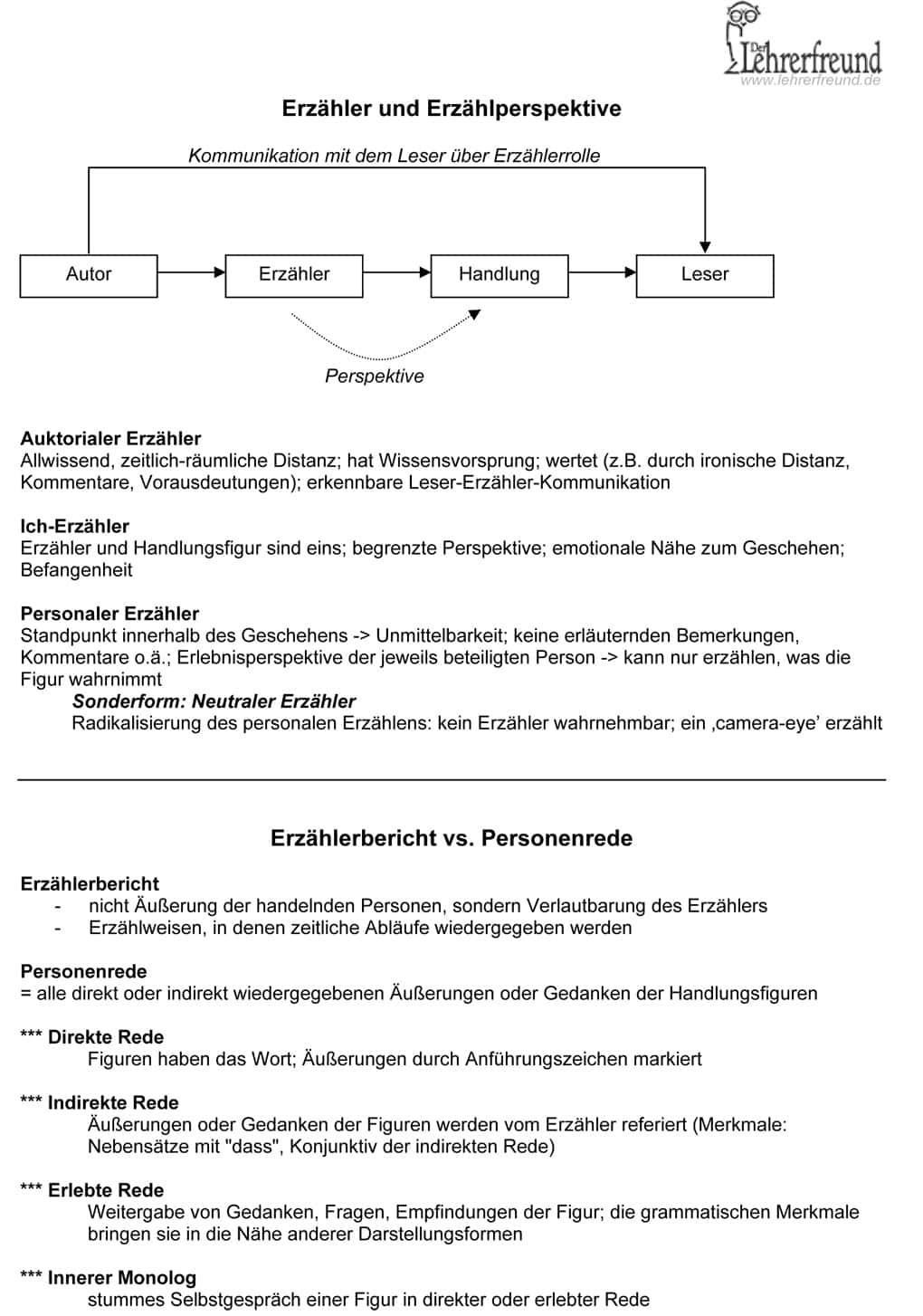 Erzahler Erzahlperspektive Erzahlerbericht Personenrede Arbeitsblatt Lehrerfreund