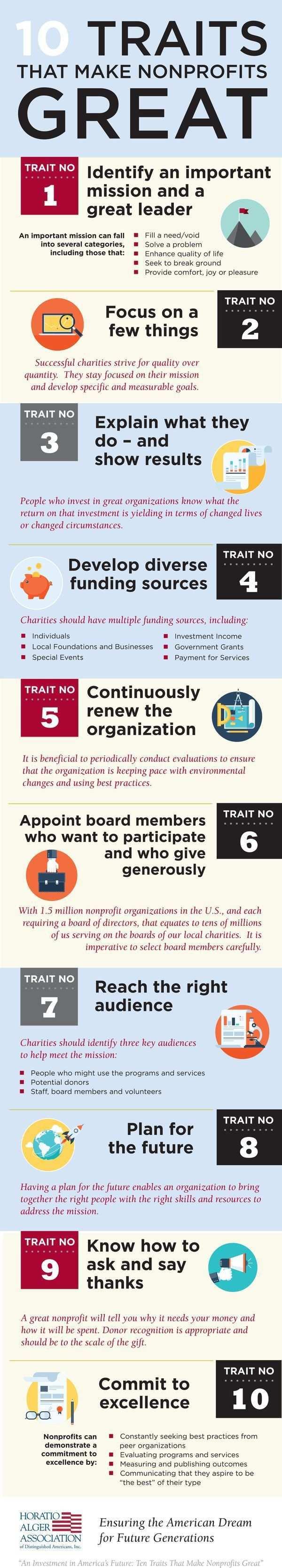 Infographic 10 Traits That Make Nonprofits Great Philantopic Pnd Foundation Center Nonprofit Infographics Nonprofit Management Nonprofit Marketing