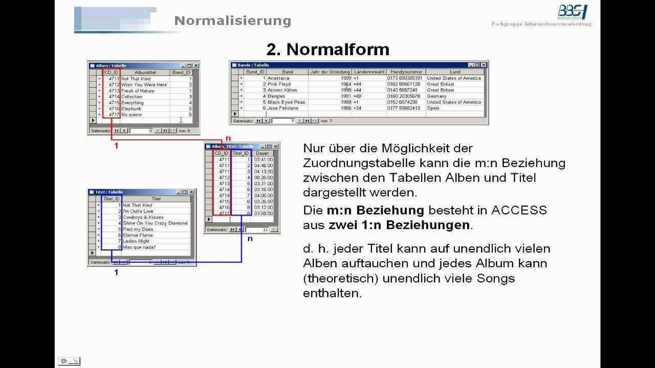 Normalisierung Datenbanken