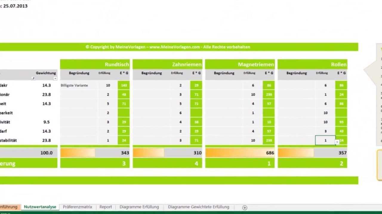 Tutorial Nutzwertanalyse Scoring Modell Praferenzmatrix Excel Vorlagen Muster Scoring Modell Nwa Fuer Projekte Downloaden Chart Bar Chart Periodic Table