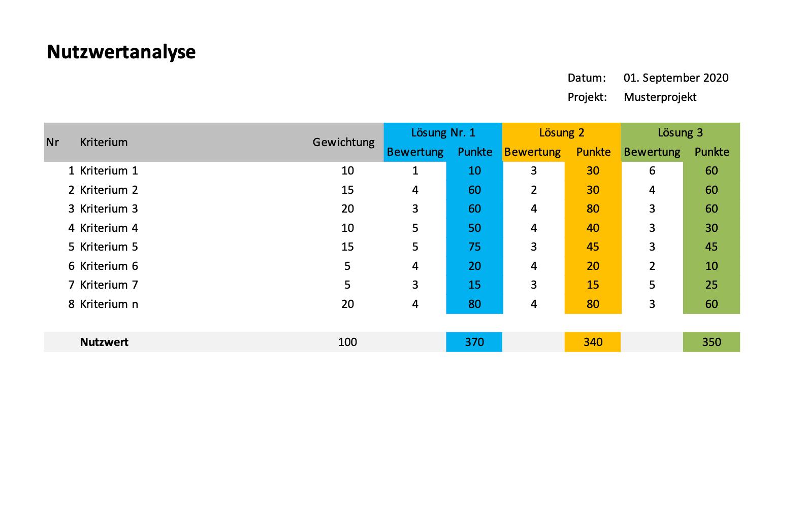 Nutzwertanalyse Vorlage Kostenlose Excel Vorlage Vorla Ch