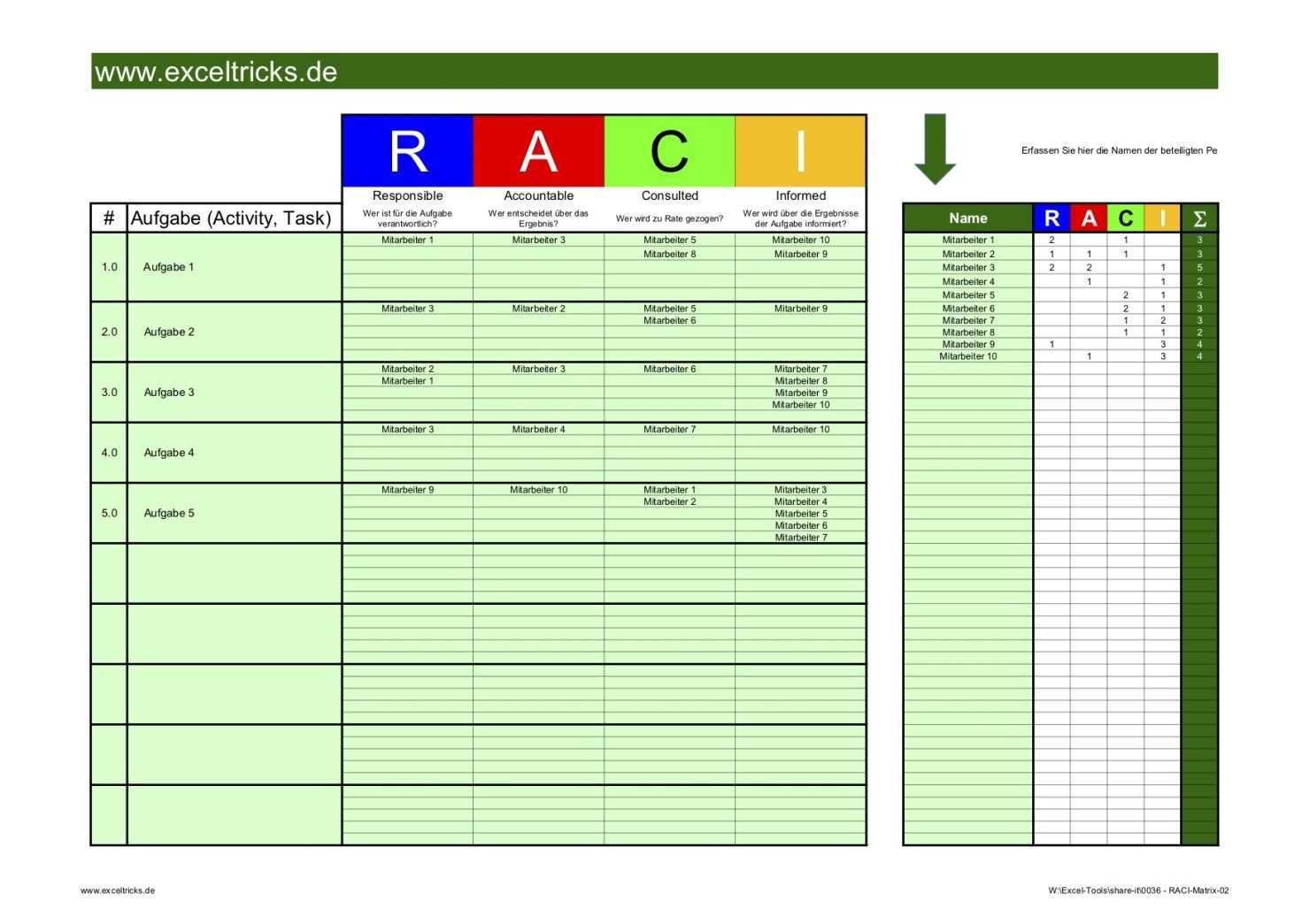 Mit Der Excel Vorlage Raci Matrix Den Uberblick Im Projekt Behalten Modell 2 Exceltricks Excel Vorlage Vorlagen Excel Tipps