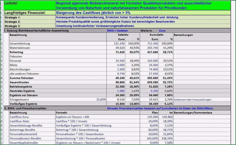 20 Exquisit Oee Berechnung Excel Vorlage Von 2020 In 2020 Excel Vorlage Finanzen Vorlagen