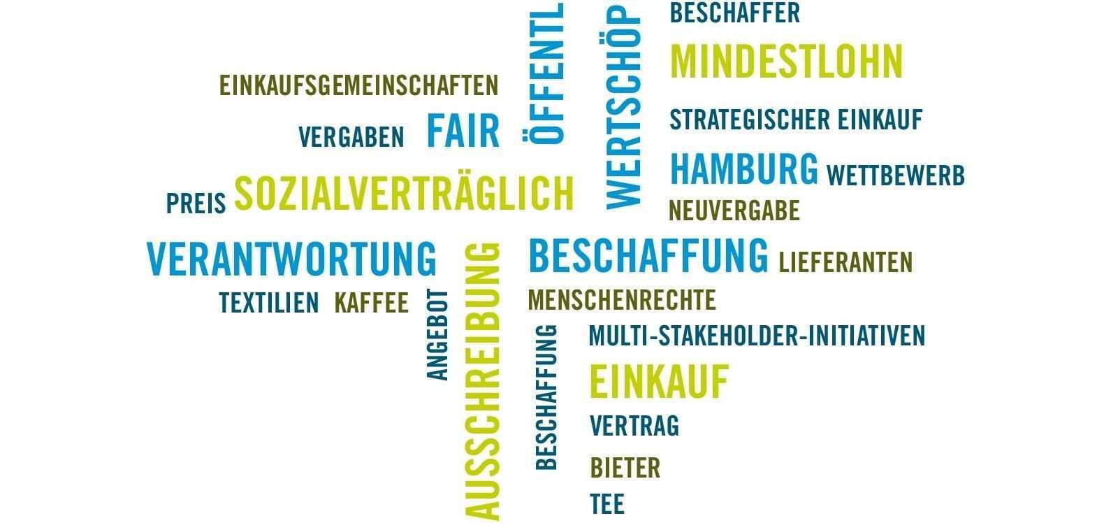 Nachhaltige Offentliche Beschaffung Fair Trade Stadt Hamburg Offentliche Verwaltung Offentlich Nachhaltige Entwicklung