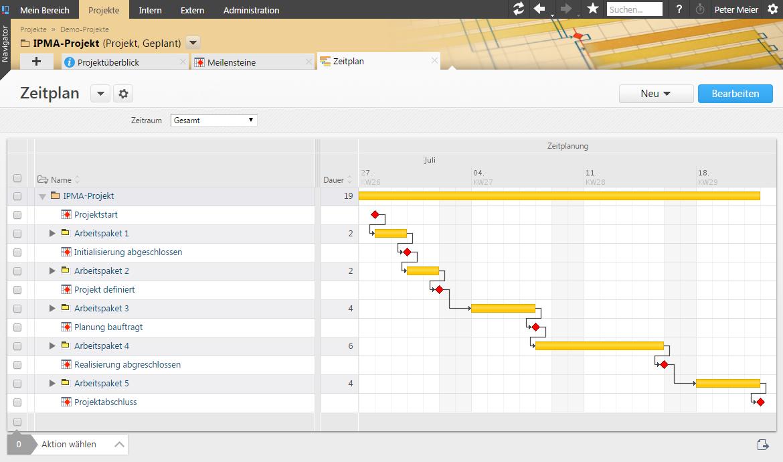 Ipma Das Interaktive Gantt Diagramm In Projektron Bcs Lasst Sich Mit Wenigen Klicks Anpassen Und Zeigt Neben Dem Kritisch Projektmanagement Projekte Zeitplan